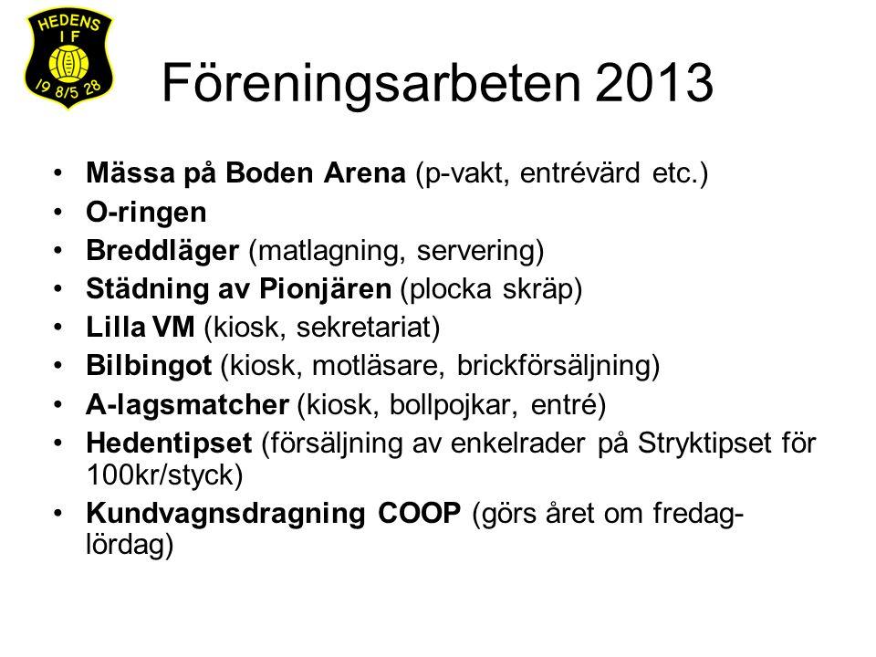 Föreningsarbeten 2013 Mässa på Boden Arena (p-vakt, entrévärd etc.) O-ringen Breddläger (matlagning, servering) Städning av Pionjären (plocka skräp) L
