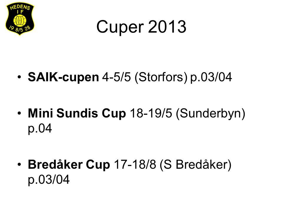 Cuper 2013 SAIK-cupen 4-5/5 (Storfors) p.03/04 Mini Sundis Cup 18-19/5 (Sunderbyn) p.04 Bredåker Cup 17-18/8 (S Bredåker) p.03/04