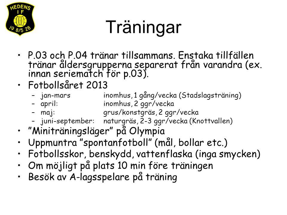 Träningar P.03 och P.04 tränar tillsammans. Enstaka tillfällen tränar åldersgrupperna separerat från varandra (ex. innan seriematch för p.03). Fotboll