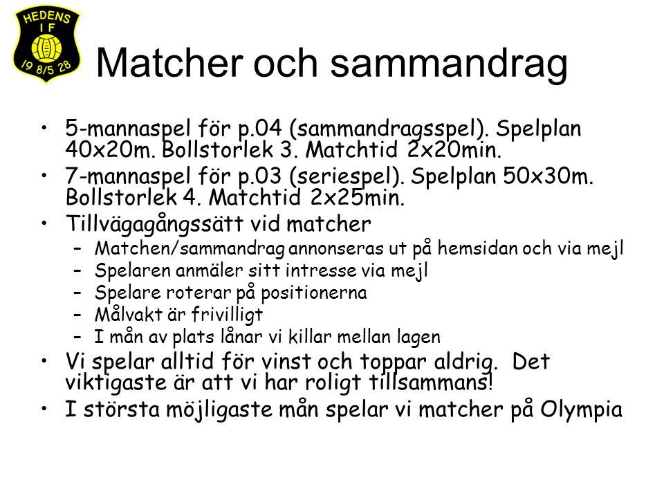 Matcher och sammandrag 5-mannaspel för p.04 (sammandragsspel). Spelplan 40x20m. Bollstorlek 3. Matchtid 2x20min. 7-mannaspel för p.03 (seriespel). Spe