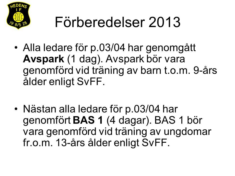 Förberedelser 2013 Alla ledare för p.03/04 har genomgått Avspark (1 dag). Avspark bör vara genomförd vid träning av barn t.o.m. 9-års ålder enligt SvF