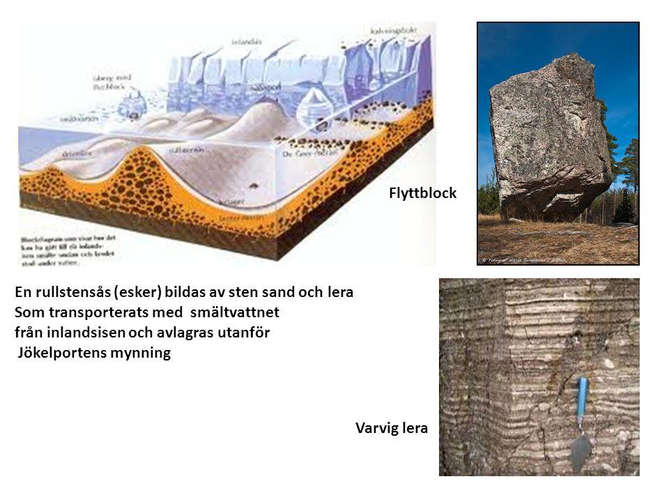 Flyttblock Varvig lera En rullstensås (esker) bildas av sten sand och lera Som transporterats med smältvattnet från inlandsisen och avlagras utanför Jökelportens mynning