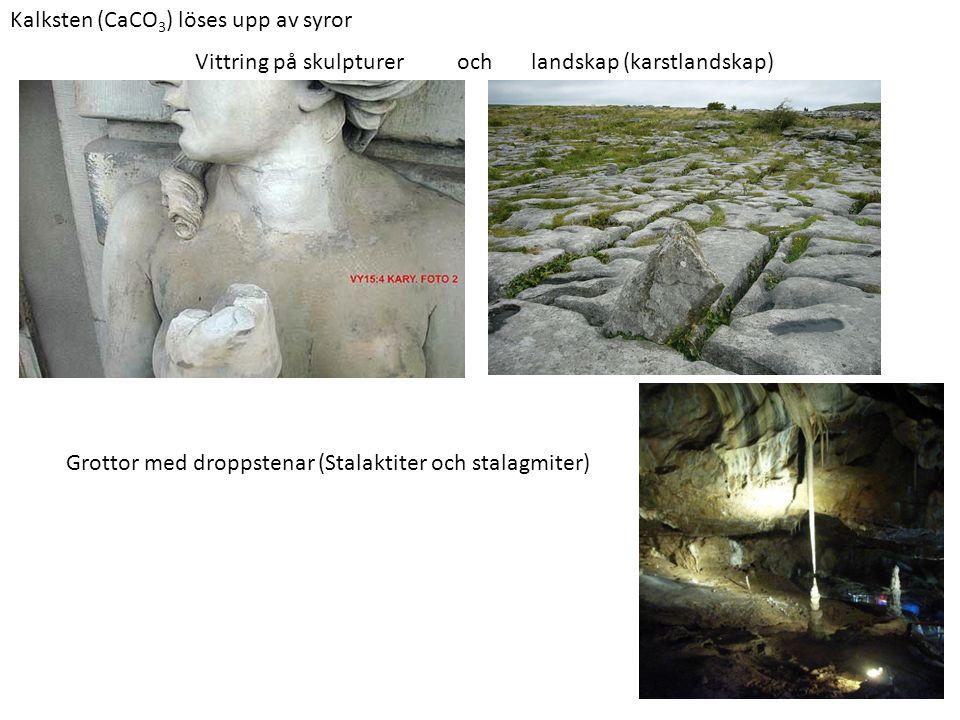 Kalksten (CaCO 3 ) löses upp av syror Vittring på skulpturer och landskap (karstlandskap) Grottor med droppstenar (Stalaktiter och stalagmiter)