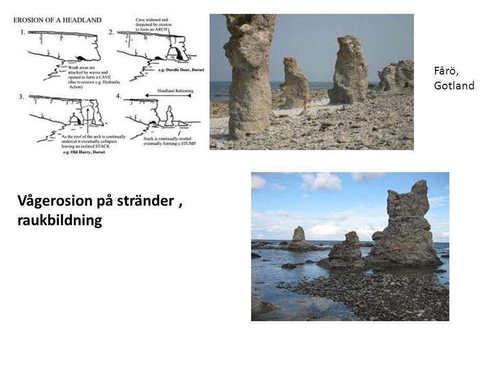 Spits (Strandsporrar) bildas genom kombinerad verkan av vågors och strömmars erosion