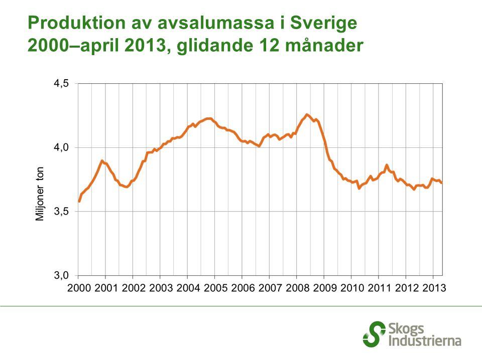 Produktion av avsalumassa i Sverige 2000–april 2013, glidande 12 månader