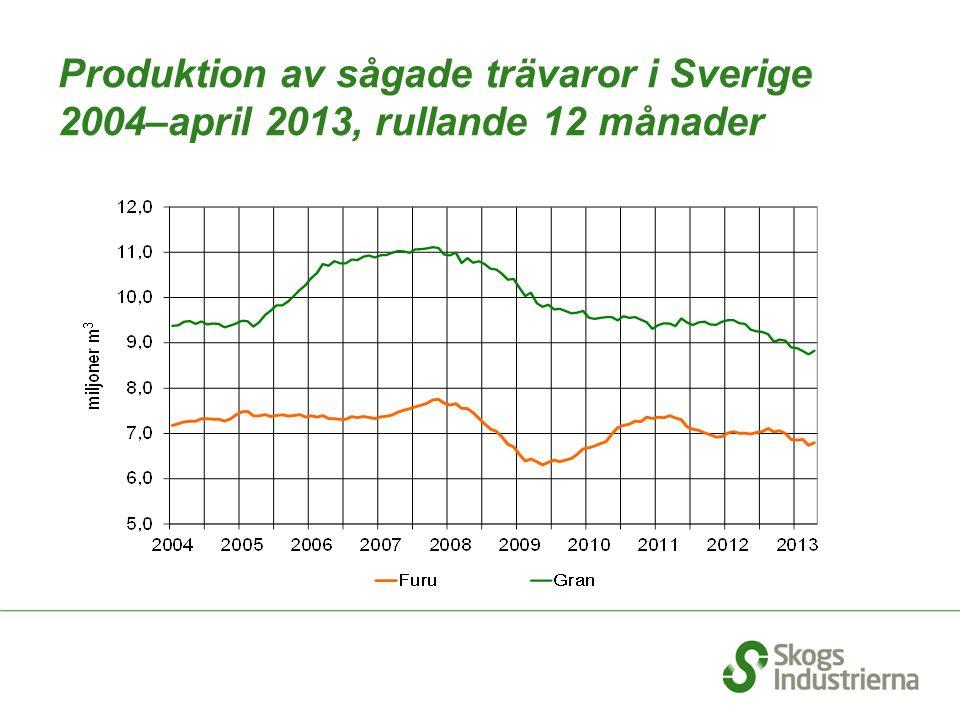 Produktion av sågade trävaror i Sverige 2004–april 2013, rullande 12 månader