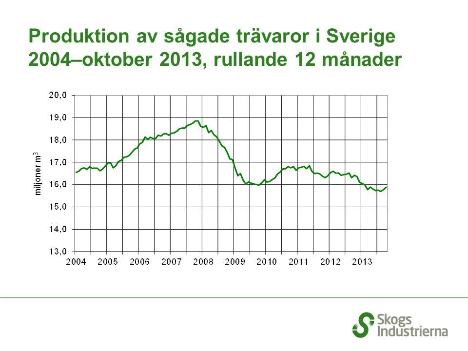 Produktion av sågade trävaror i Sverige 2004–oktober 2013, rullande 12 månader