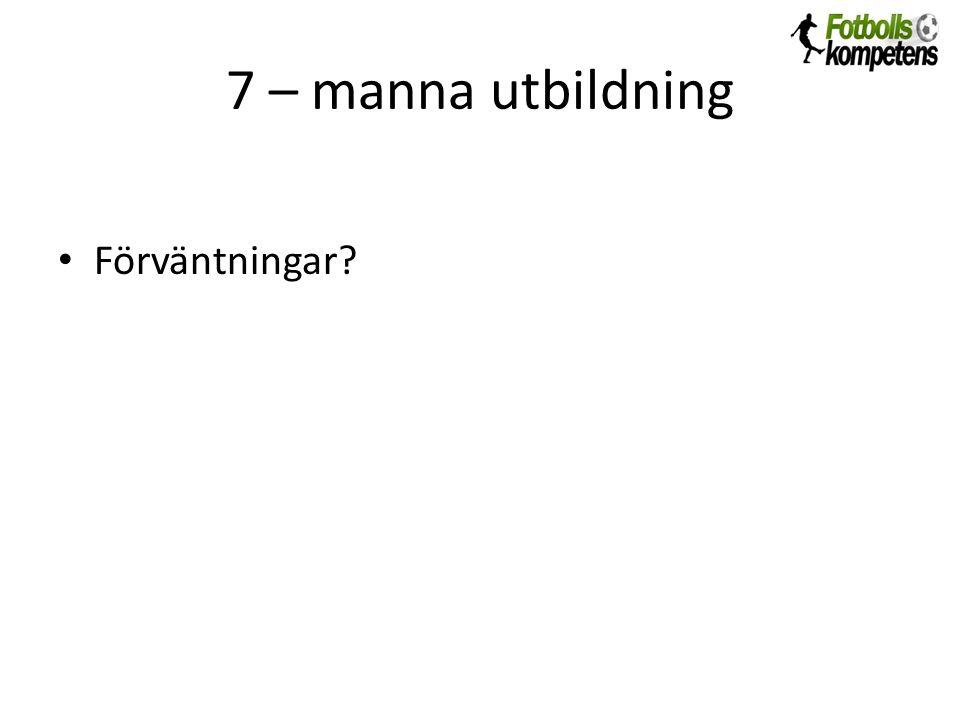 Spelidé 7 - manna Offensiva och defensiva grunder Organisation Exempel