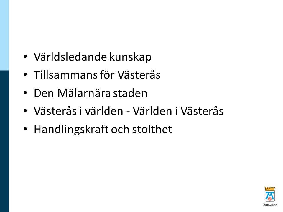 Världsledande kunskap Tillsammans för Västerås Den Mälarnära staden Västerås i världen - Världen i Västerås Handlingskraft och stolthet