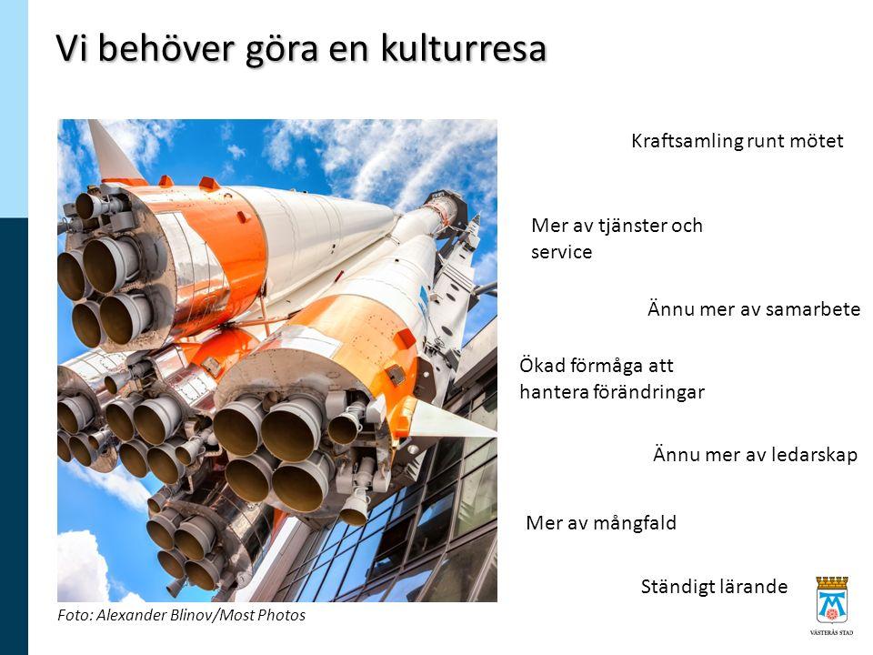 Alltid bästa möjliga möte Foto: Simon Ydhag, Västerås stad