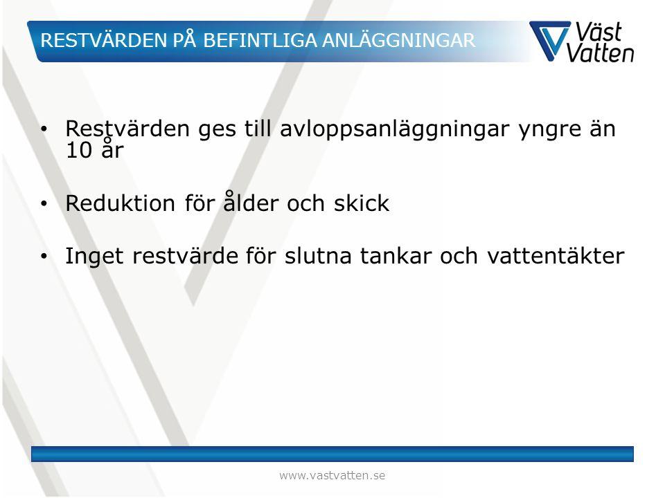 RESTVÄRDEN PÅ BEFINTLIGA ANLÄGGNINGAR Restvärden ges till avloppsanläggningar yngre än 10 år Reduktion för ålder och skick Inget restvärde för slutna tankar och vattentäkter www.vastvatten.se