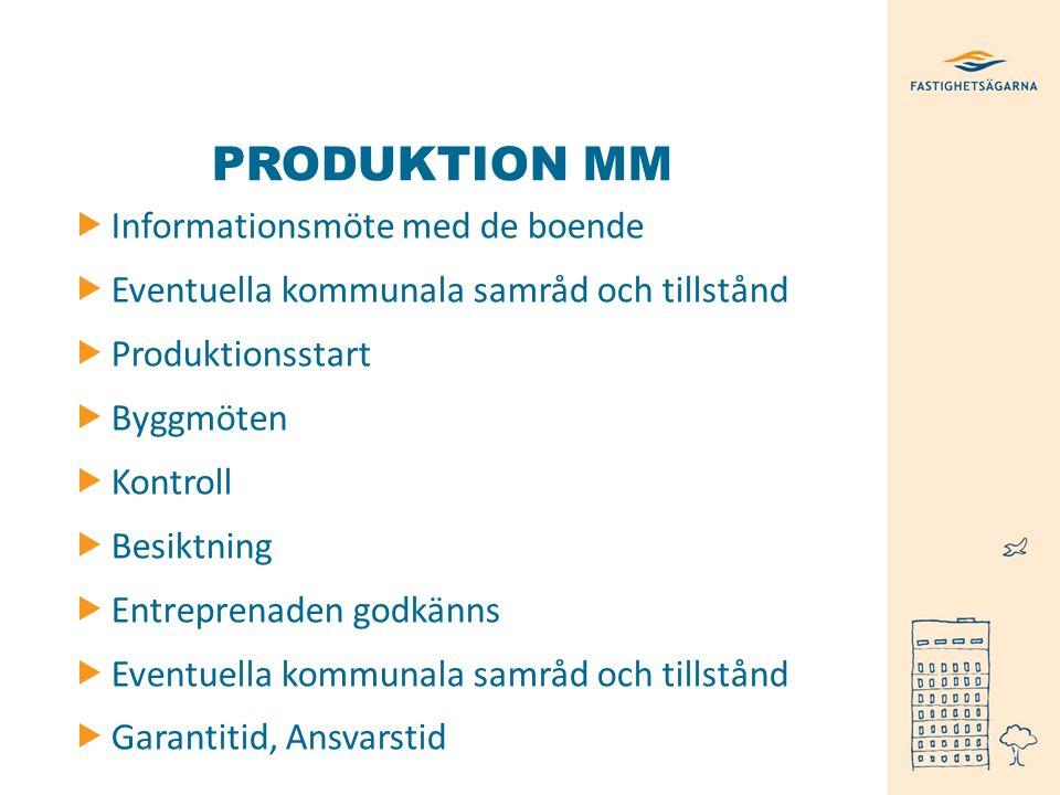 PRODUKTION MM  Informationsmöte med de boende  Eventuella kommunala samråd och tillstånd  Produktionsstart  Byggmöten  Kontroll  Besiktning  Entreprenaden godkänns  Eventuella kommunala samråd och tillstånd  Garantitid, Ansvarstid