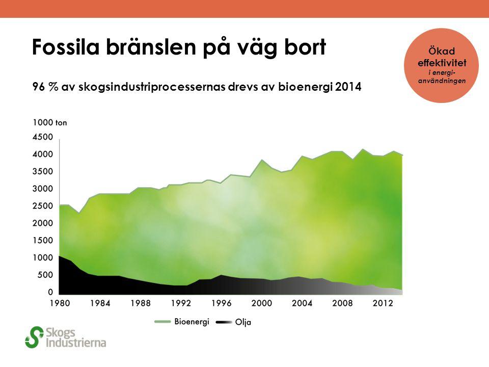Fossila bränslen på väg bort 96 % av skogsindustriprocessernas drevs av bioenergi 2014 Ökad effektivitet i energi- användningen