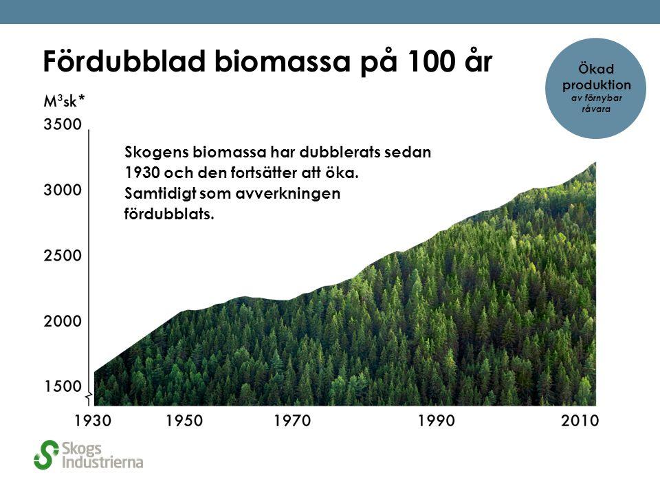 av Sverige = skogsmark 73 % Sverige = så mycket skog All skog som avverkas återbeskogas Årligen sätts 380 miljoner plantor av skogen brukas 80 % Ökad produktion av förnybar råvara 1 % av den brukade skogen slutavverkas årligen