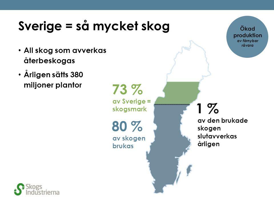 Vi jobbar för mångfald och artrikedom i svenska skogar Rapport: Levande skogar PDF > Ökad produktion av förnybar råvara