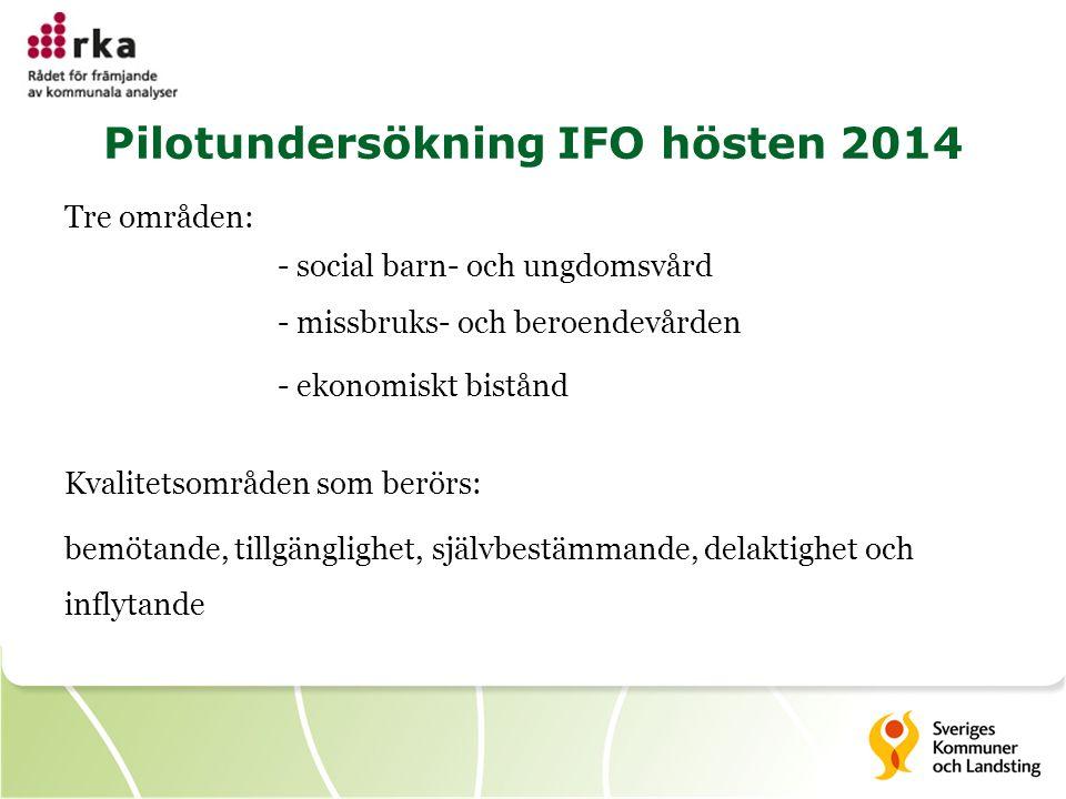 Pilotundersökning IFO hösten 2014 Tre områden: - social barn- och ungdomsvård - missbruks- och beroendevården - ekonomiskt bistånd Kvalitetsområden som berörs: bemötande, tillgänglighet, självbestämmande, delaktighet och inflytande