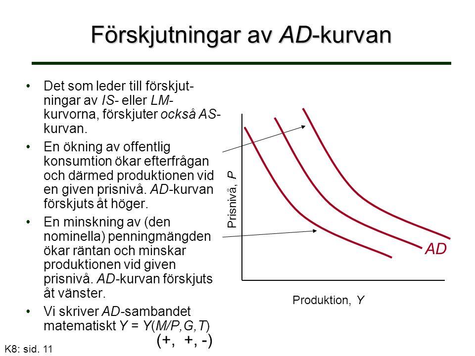 Förskjutningar av AD-kurvan Det som leder till förskjut- ningar av IS- eller LM- kurvorna, förskjuter också AS- kurvan.