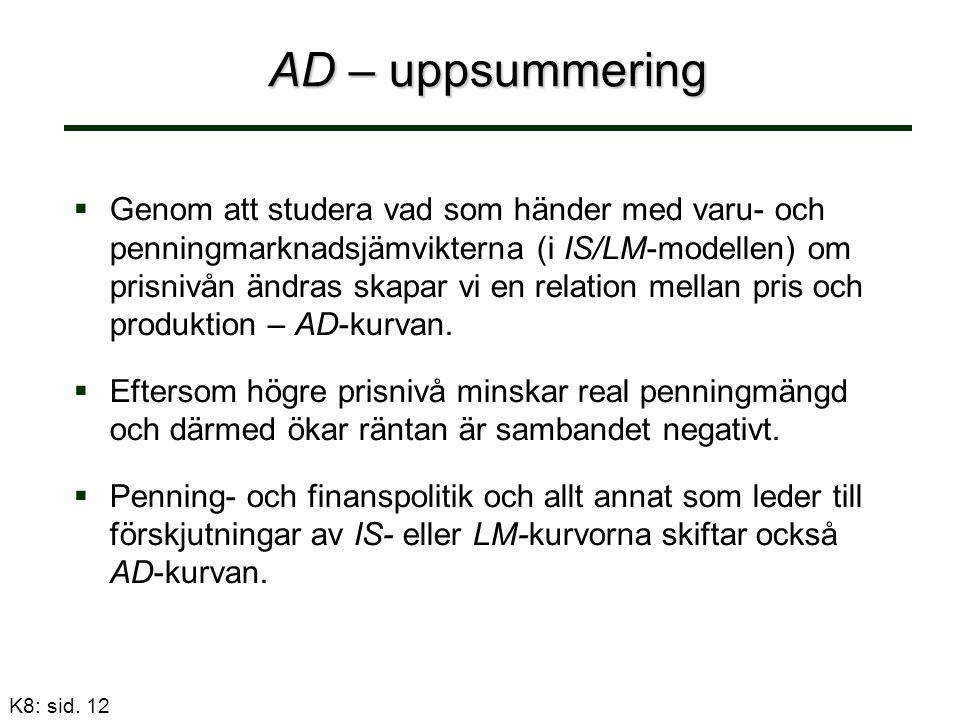 AD – uppsummering   Genom att studera vad som händer med varu- och penningmarknadsjämvikterna (i IS/LM-modellen) om prisnivån ändras skapar vi en relation mellan pris och produktion – AD-kurvan.
