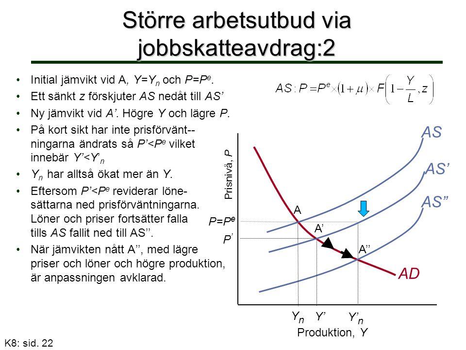 Större arbetsutbud via jobbskatteavdrag:2 Initial jämvikt vid A, Y=Y n och P=P e.Initial jämvikt vid A, Y=Y n och P=P e.