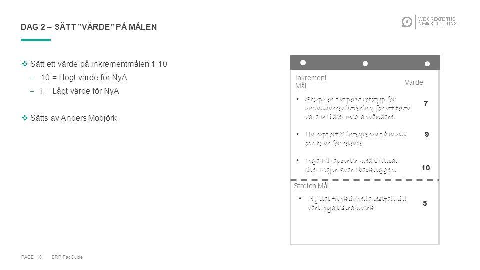 Inkrement Mål Stretch Mål Skapa en pappersprototyp för användarregistrering för att testa våra UI idéer med användare.