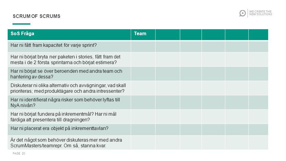PAGE 20 SCRUM OF SCRUMS SoS FrågaTeam Har ni fått fram kapacitet för varje sprint.