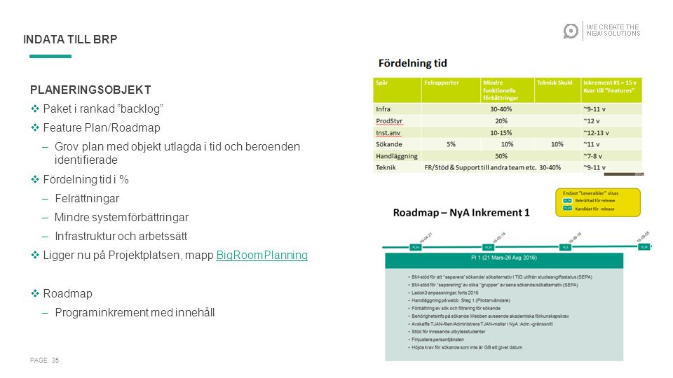 PAGE 35 INDATA TILL BRP PLANERINGSOBJEKT  Paket i rankad backlog  Feature Plan/Roadmap –Grov plan med objekt utlagda i tid och beroenden identifierade  Fördelning tid i % –Felrättningar –Mindre systemförbättringar –Infrastruktur och arbetssätt  Ligger nu på Projektplatsen, mapp BigRoomPlanningBigRoomPlanning  Roadmap –Programinkrement med innehåll