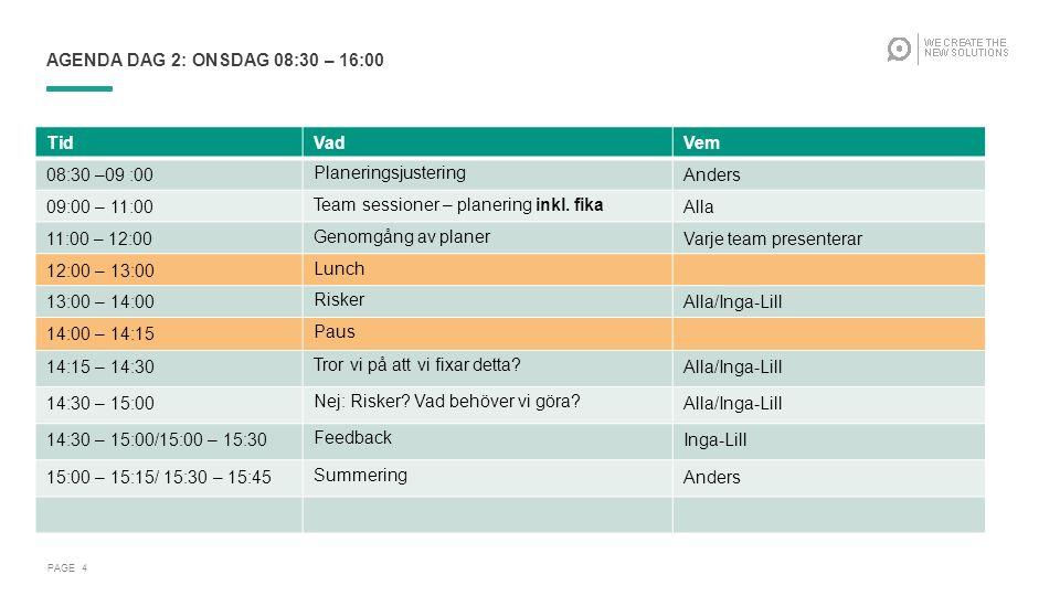 PAGE 4 AGENDA DAG 2: ONSDAG 08:30 – 16:00 TidVadVem 08:30 –09 :00PlaneringsjusteringAnders 09:00 – 11:00Team sessioner – planering inkl.