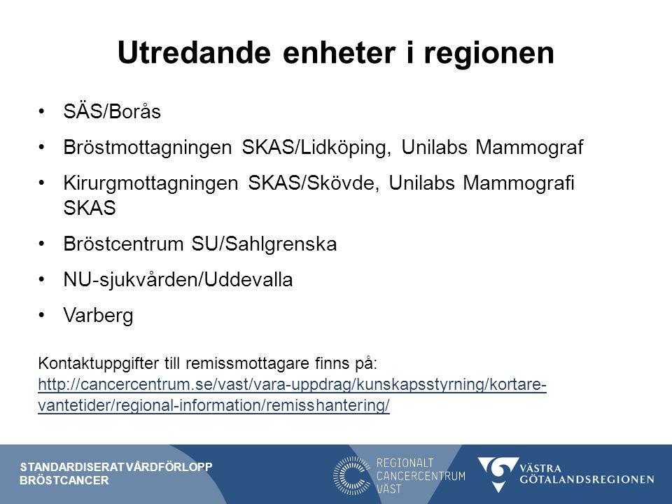 Utredande enheter i regionen SÄS/Borås Bröstmottagningen SKAS/Lidköping, Unilabs Mammograf Kirurgmottagningen SKAS/Skövde, Unilabs Mammografi SKAS Bröstcentrum SU/Sahlgrenska NU-sjukvården/Uddevalla Varberg Kontaktuppgifter till remissmottagare finns på: http://cancercentrum.se/vast/vara-uppdrag/kunskapsstyrning/kortare- vantetider/regional-information/remisshantering/ http://cancercentrum.se/vast/vara-uppdrag/kunskapsstyrning/kortare- vantetider/regional-information/remisshantering/ STANDARDISERAT VÅRDFÖRLOPP BRÖSTCANCER