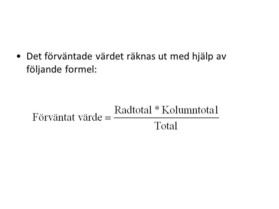 Det förväntade värdet räknas ut med hjälp av följande formel:
