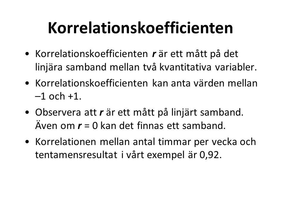 Korrelationskoefficienten Korrelationskoefficienten r är ett mått på det linjära samband mellan två kvantitativa variabler. Korrelationskoefficienten