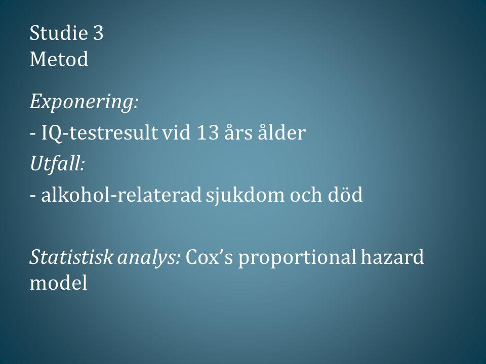 Studie 3 Metod Exponering: - IQ-testresult vid 13 års ålder Utfall: - alkohol-relaterad sjukdom och död Statistisk analys: Cox's proportional hazard model
