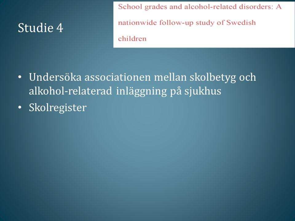 Studie 4 Undersöka associationen mellan skolbetyg och alkohol-relaterad inläggning på sjukhus Skolregister
