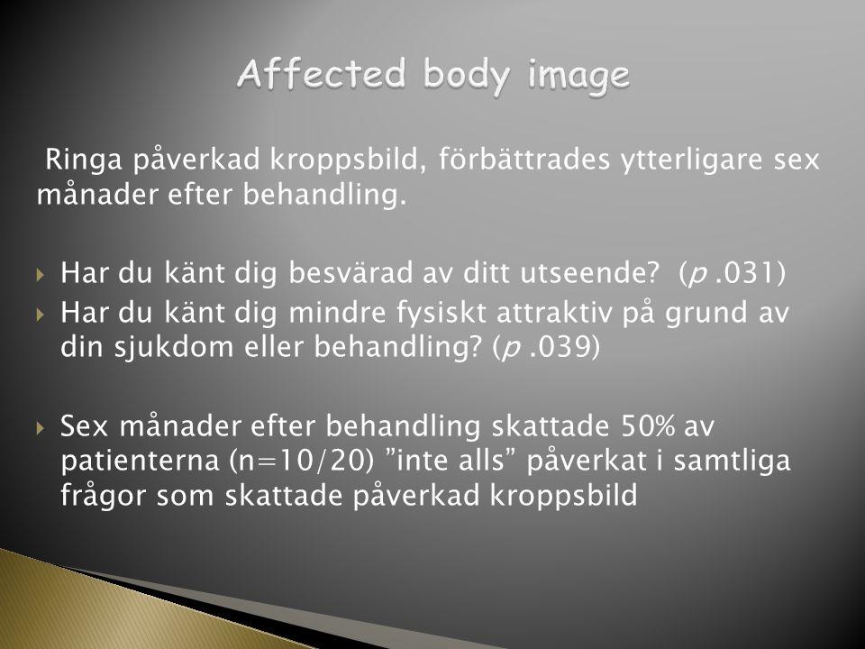 Ringa påverkad kroppsbild, förbättrades ytterligare sex månader efter behandling.  Har du känt dig besvärad av ditt utseende? (p.031)  Har du känt d