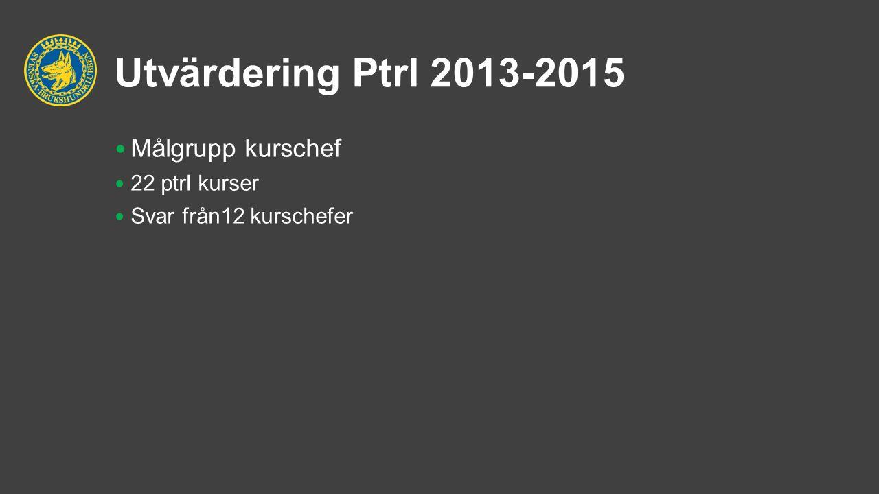 Utvärdering Ptrl 2013-2015 Målgrupp kurschef 22 ptrl kurser Svar från12 kurschefer