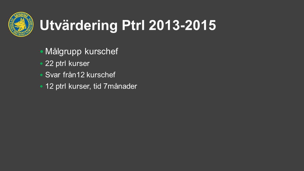 Utvärdering Ptrl 2013-2015 Målgrupp kurschef 22 ptrl kurser Svar från12 kurschefer 12 ptrl kurser, tid 7månader 108 till kursstart, 82 till certprov, 76 godkända