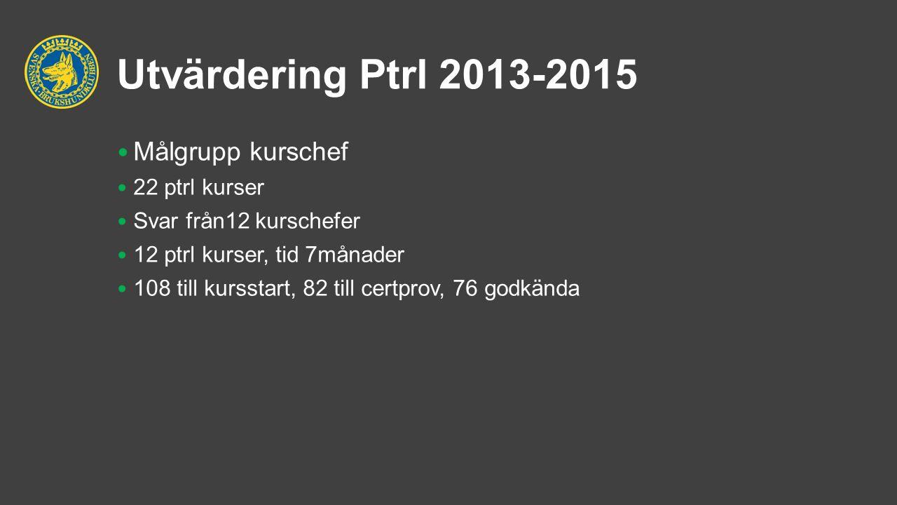 Utvärdering Ptrl 2013-2015 Målgrupp kurschef 22 ptrl kurser Svar från12 kurschefer 12 ptrl kurser, tid 7månader 108 till kursstart, 82 till certprov, 76 godkända Genomförandeplan lätt att förstå