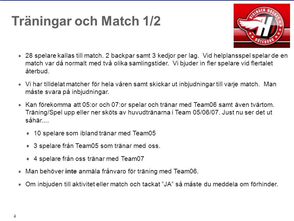  28 spelare kallas till match. 2 backpar samt 3 kedjor per lag.