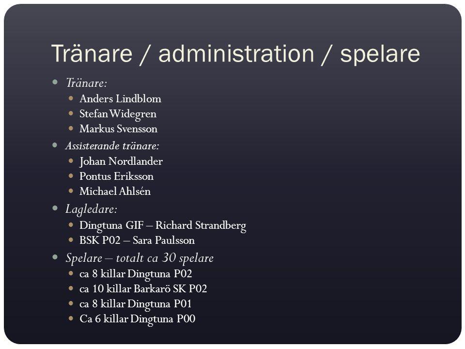 Tränare / administration / spelare Tränare: Anders Lindblom Stefan Widegren Markus Svensson Assisterande tränare: Johan Nordlander Pontus Eriksson Mic
