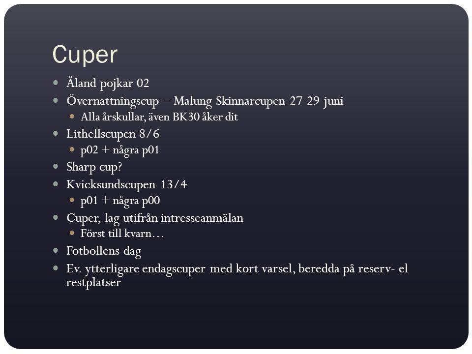 Cuper Åland pojkar 02 Övernattningscup – Malung Skinnarcupen 27-29 juni Alla årskullar, även BK30 åker dit Lithellscupen 8/6 p02 + några p01 Sharp cup