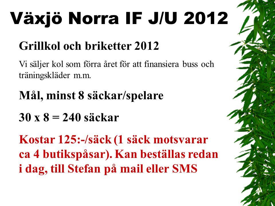 Växjö Norra IF J/U 2012 Grillkol och briketter 2012 Vi säljer kol som förra året för att finansiera buss och träningskläder m.m. Mål, minst 8 säckar/s