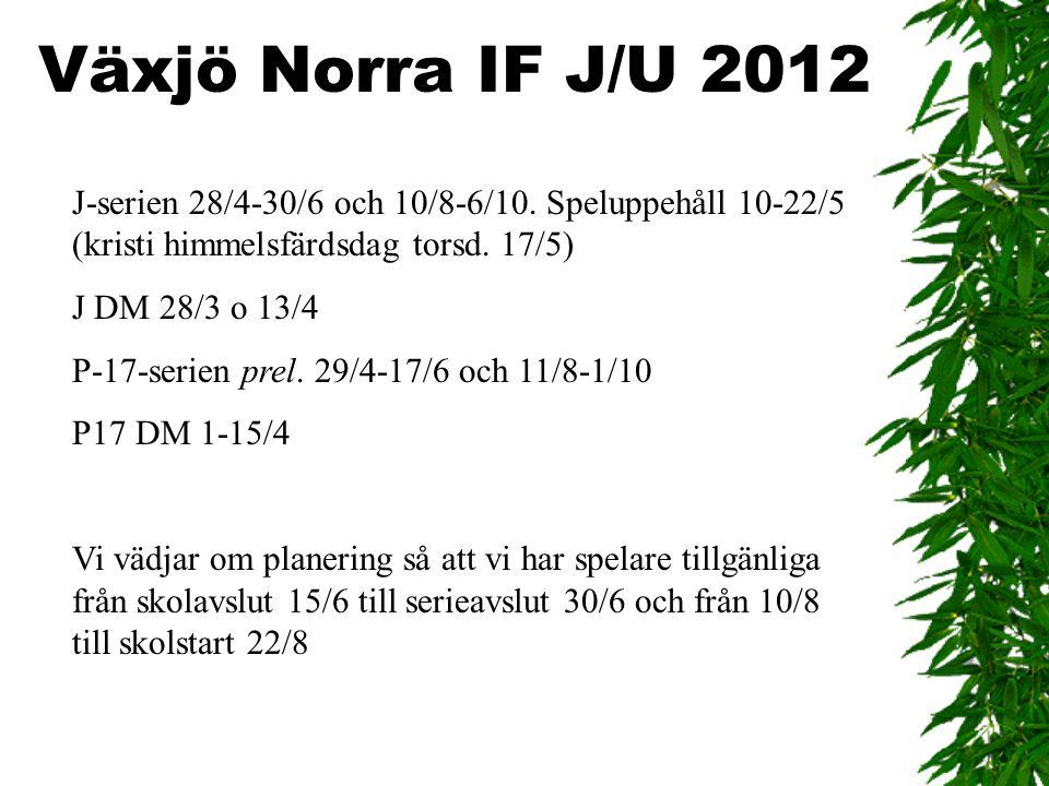 Växjö Norra IF J/U 2012 J-serien 28/4-30/6 och 10/8-6/10. Speluppehåll 10-22/5 (kristi himmelsfärdsdag torsd. 17/5) J DM 28/3 o 13/4 P-17-serien prel.