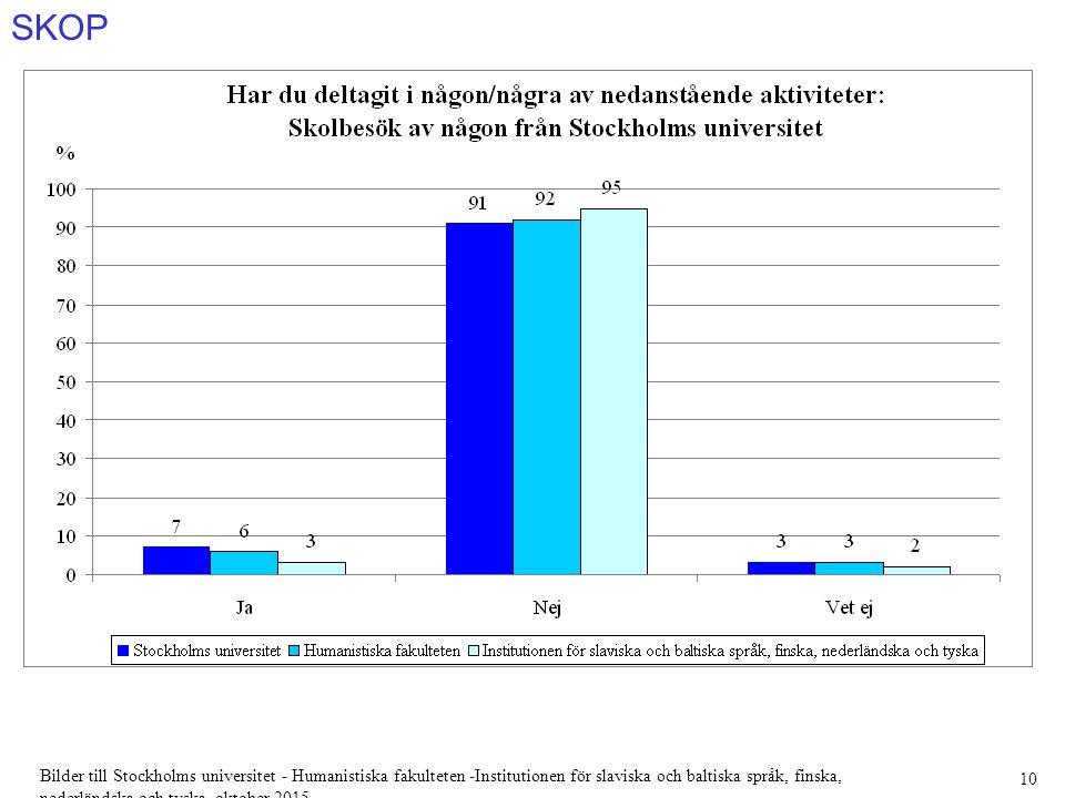 SKOP Bilder till Stockholms universitet - Humanistiska fakulteten -Institutionen för slaviska och baltiska språk, finska, nederländska och tyska, oktober 2015 10