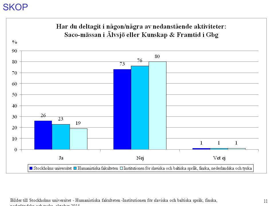 SKOP Bilder till Stockholms universitet - Humanistiska fakulteten -Institutionen för slaviska och baltiska språk, finska, nederländska och tyska, oktober 2015 11