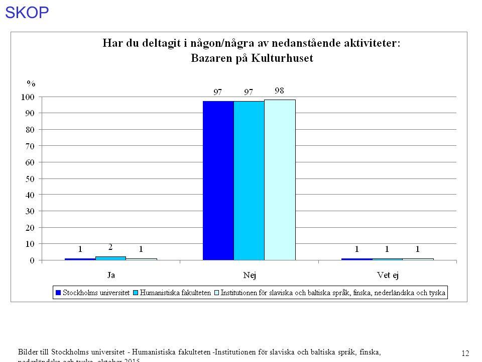 SKOP Bilder till Stockholms universitet - Humanistiska fakulteten -Institutionen för slaviska och baltiska språk, finska, nederländska och tyska, okto