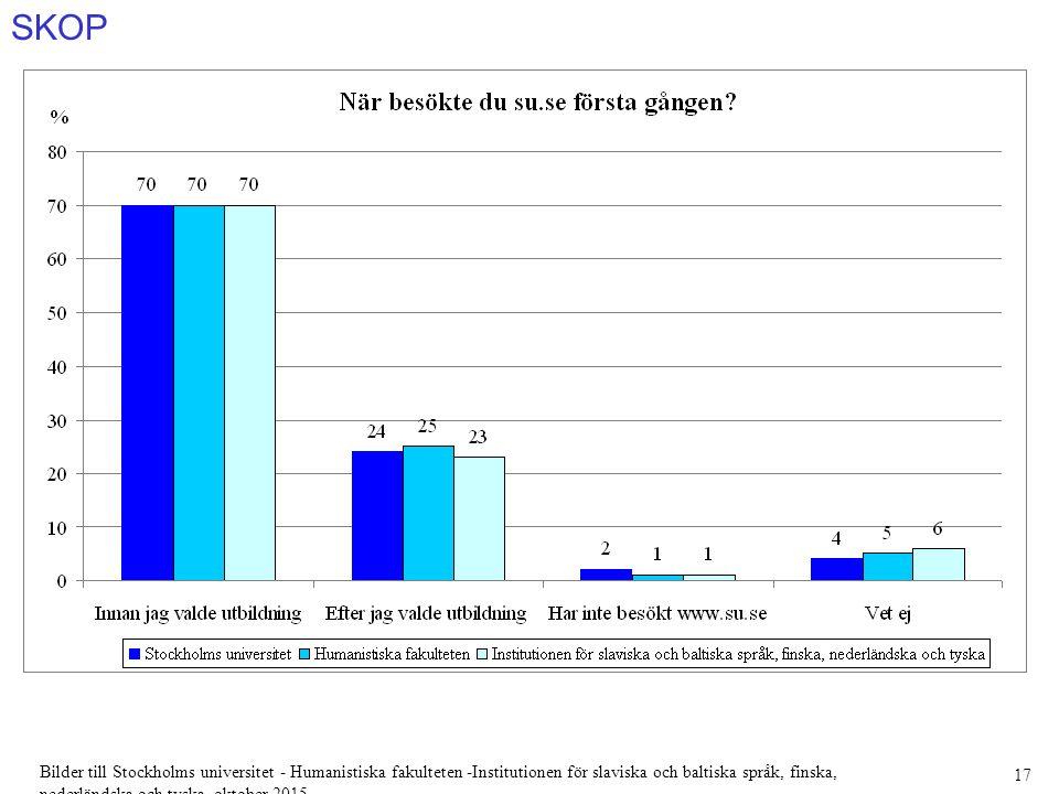 SKOP Bilder till Stockholms universitet - Humanistiska fakulteten -Institutionen för slaviska och baltiska språk, finska, nederländska och tyska, oktober 2015 17