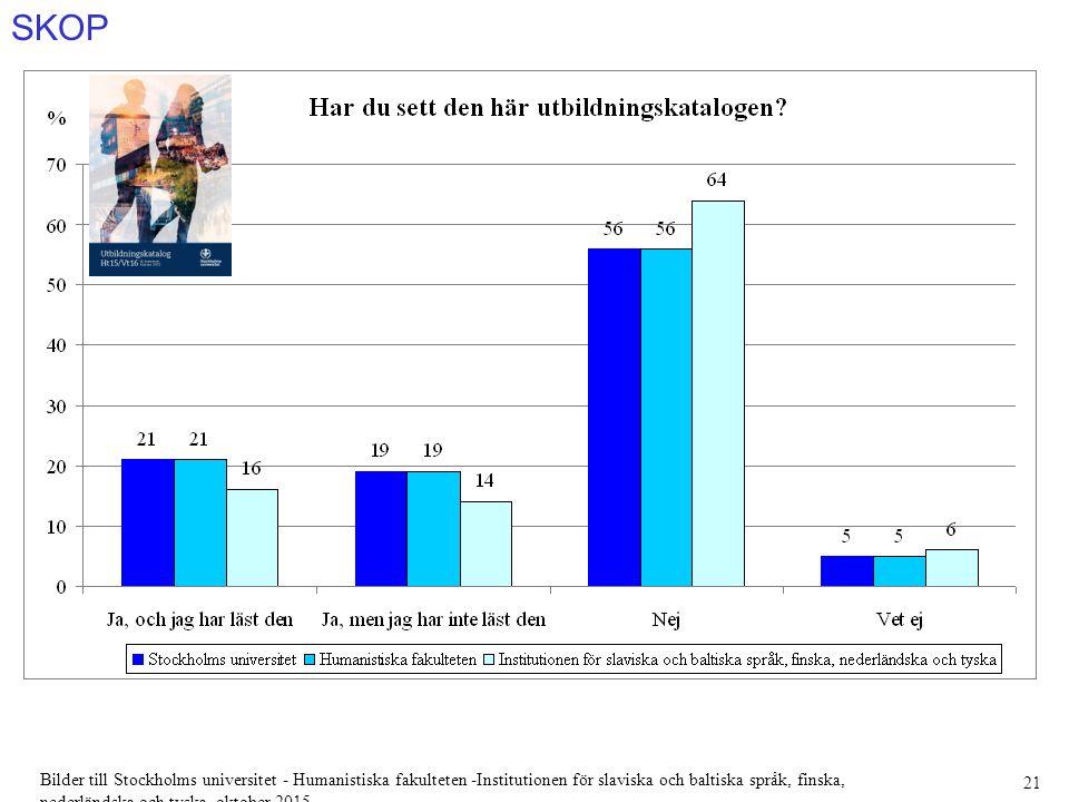 SKOP Bilder till Stockholms universitet - Humanistiska fakulteten -Institutionen för slaviska och baltiska språk, finska, nederländska och tyska, oktober 2015 21