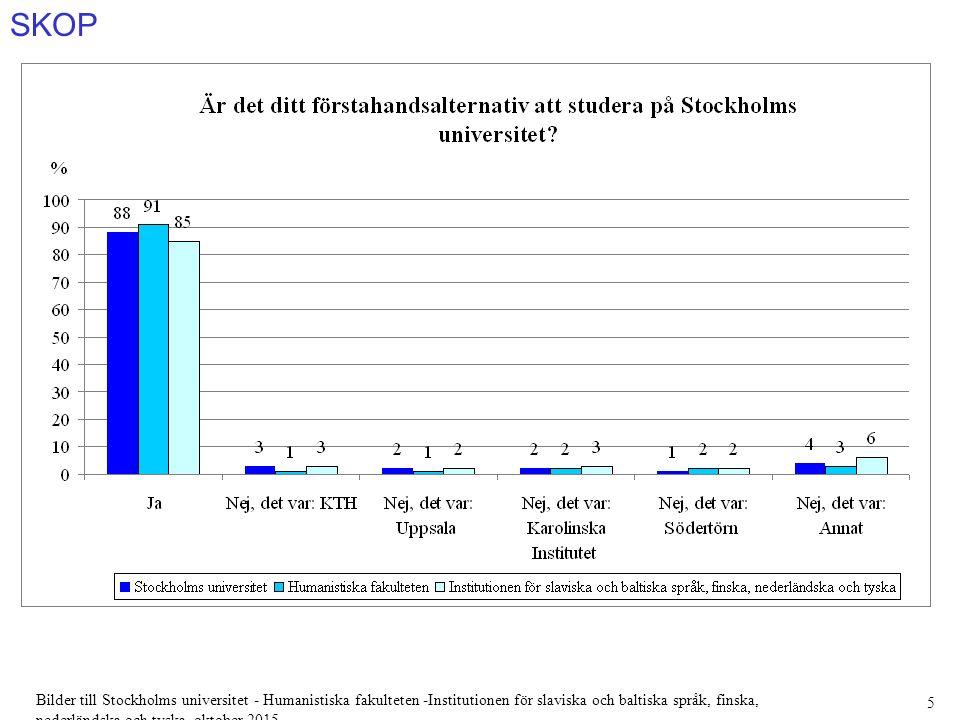 SKOP Bilder till Stockholms universitet - Humanistiska fakulteten -Institutionen för slaviska och baltiska språk, finska, nederländska och tyska, oktober 2015 5