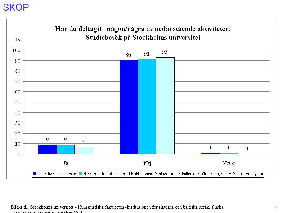 SKOP Bilder till Stockholms universitet - Humanistiska fakulteten -Institutionen för slaviska och baltiska språk, finska, nederländska och tyska, oktober 2015 9
