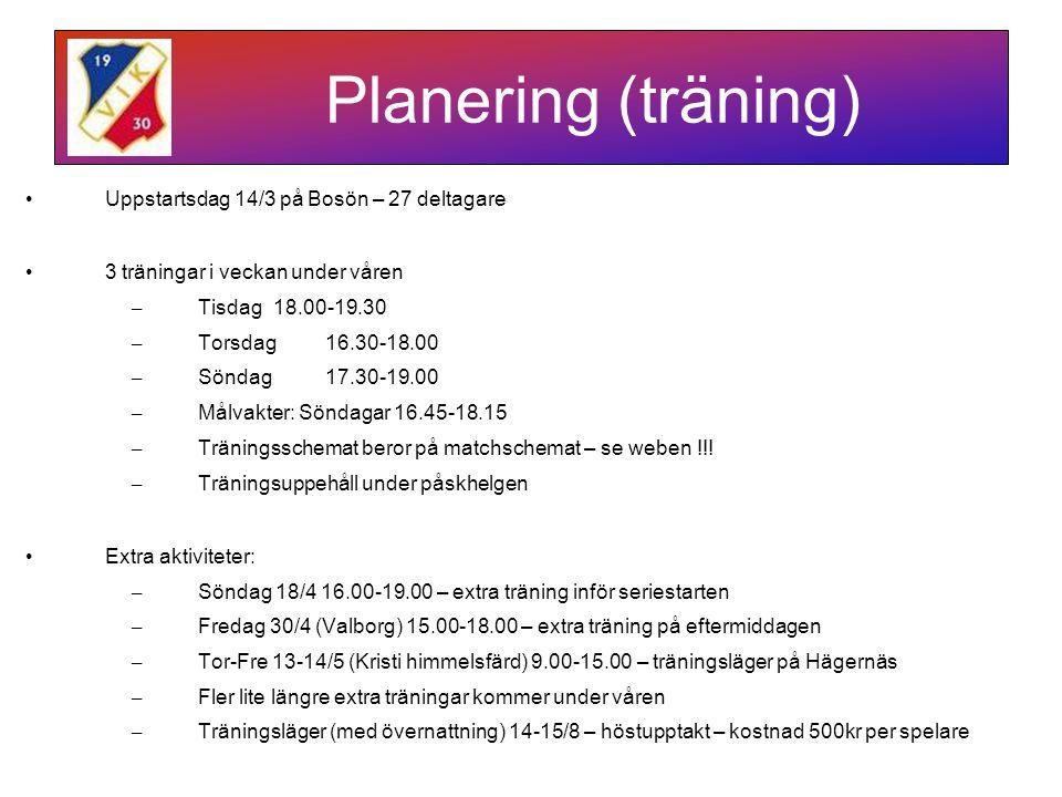 Planering (träning) Uppstartsdag 14/3 på Bosön – 27 deltagare 3 träningar i veckan under våren – Tisdag 18.00-19.30 – Torsdag 16.30-18.00 – Söndag 17.30-19.00 – Målvakter: Söndagar 16.45-18.15 – Träningsschemat beror på matchschemat – se weben !!.