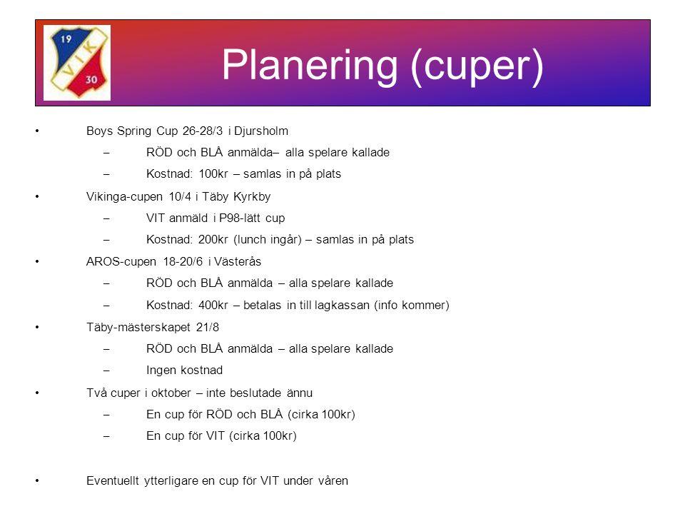 Planering (cuper) Boys Spring Cup 26-28/3 i Djursholm – RÖD och BLÅ anmälda– alla spelare kallade – Kostnad: 100kr – samlas in på plats Vikinga-cupen 10/4 i Täby Kyrkby – VIT anmäld i P98-lätt cup – Kostnad: 200kr (lunch ingår) – samlas in på plats AROS-cupen 18-20/6 i Västerås – RÖD och BLÅ anmälda – alla spelare kallade – Kostnad: 400kr – betalas in till lagkassan (info kommer) Täby-mästerskapet 21/8 – RÖD och BLÅ anmälda – alla spelare kallade – Ingen kostnad Två cuper i oktober – inte beslutade ännu – En cup för RÖD och BLÅ (cirka 100kr) – En cup för VIT (cirka 100kr) Eventuellt ytterligare en cup för VIT under våren
